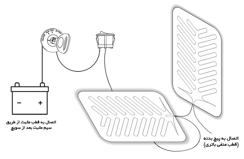 راهنمای نصب پد گرمکن صندلی خودرو